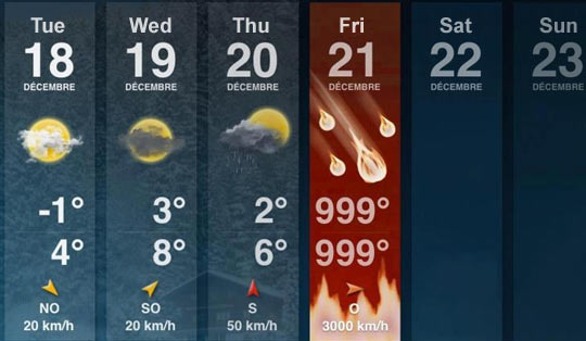 This week's weather... | Too right | Pinterest