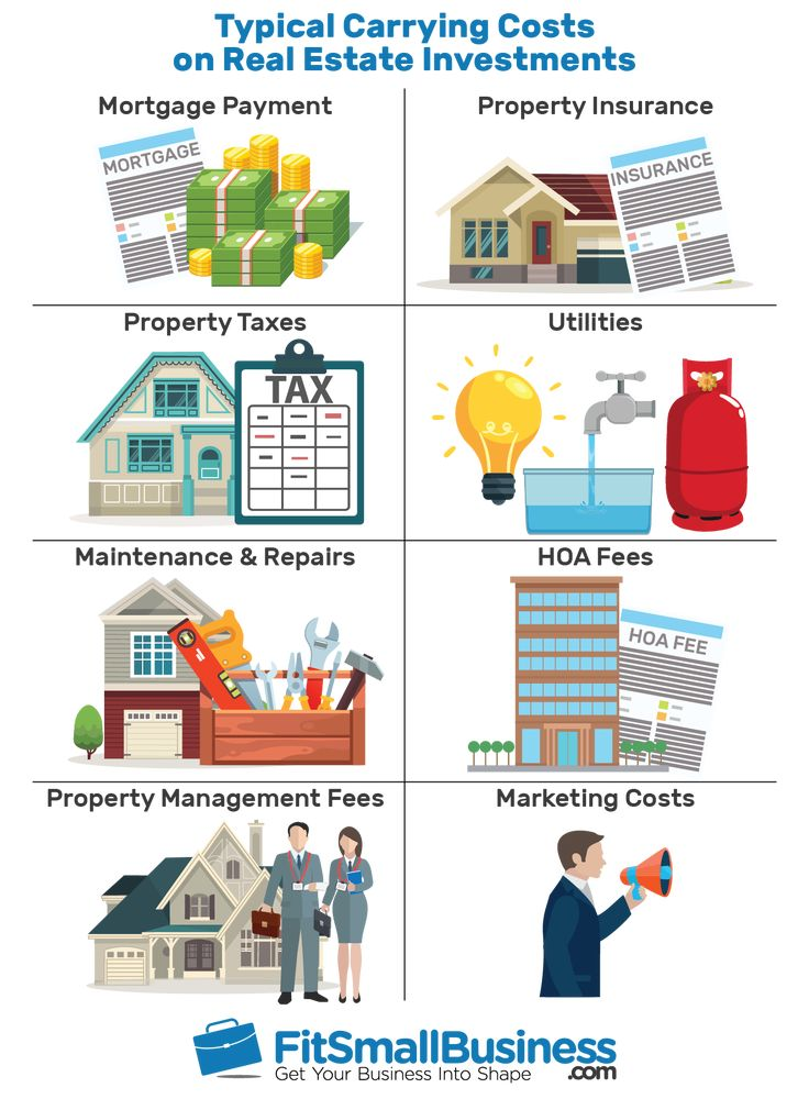 Carrying Costs on Real Estate Investments 2018 Real