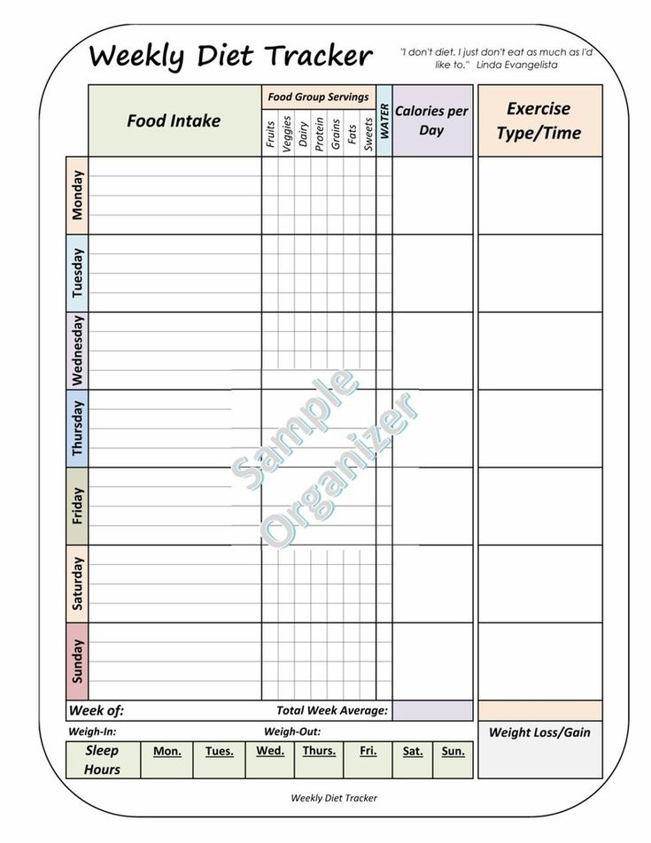 Weekly Weight Loss Tracker Printable Weight Loss Trackers