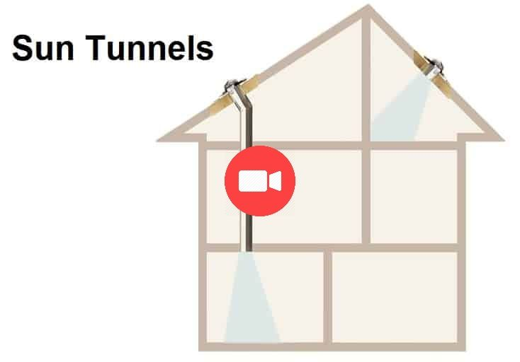 Sun Tunnel And Velux Roof Window Prices Costs And Options Window Prices Roof Window Velux