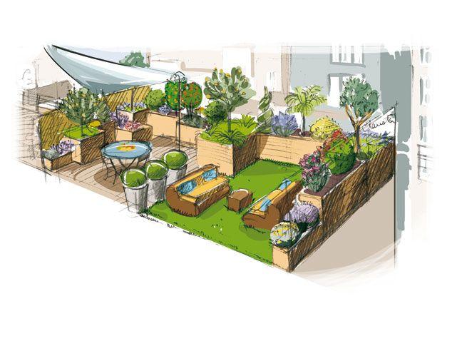 Les 25 meilleures id es de la cat gorie terrasse sur le for Conception jardin fontrobert