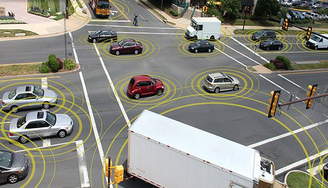 What's Next? V2V (Vehicle-to-Vehicle) Communication With Connected Cars.