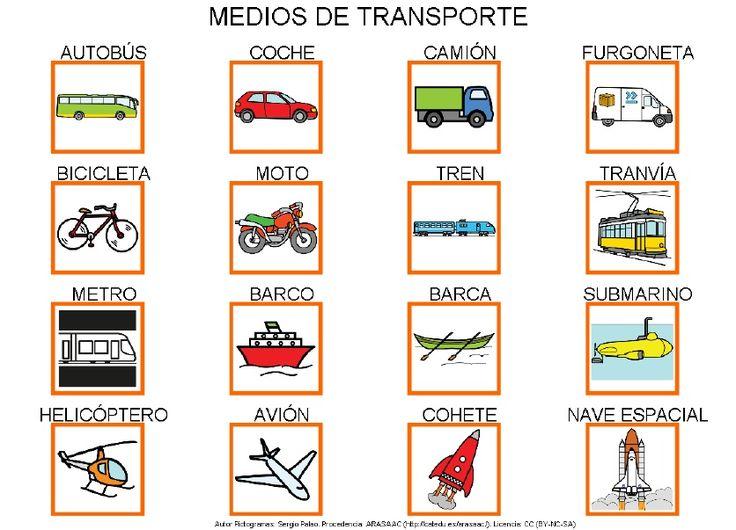 Medios de Transporte: