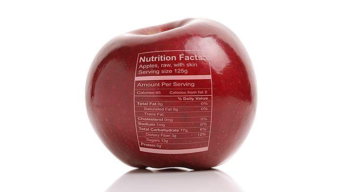De-coding Nutrition Labels | Go Red For Women