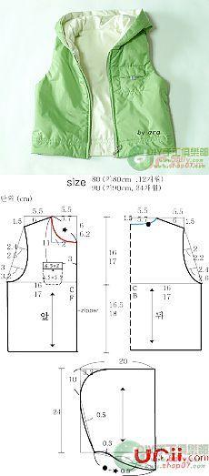 Cómo coser una chaqueta con las manos - el MC y el patrón.