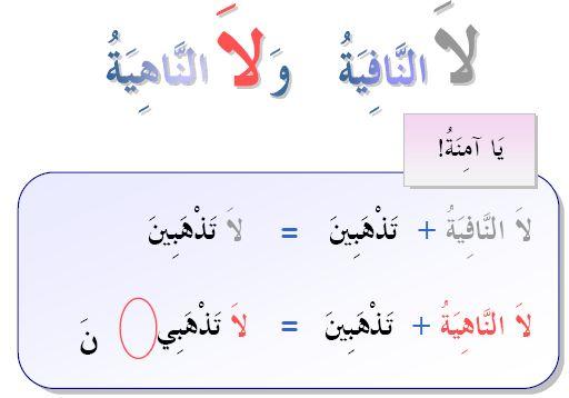 K2 L15 laa al-naahiyah
