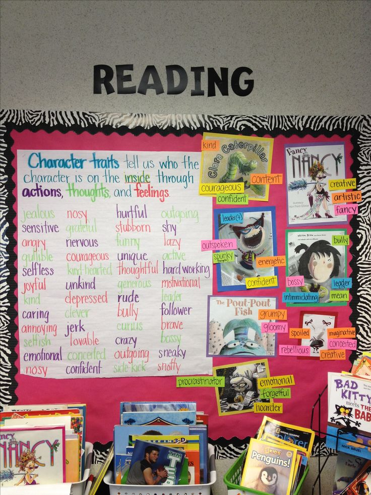 Character Traits - Bulletin Board and Anchor Chart With Examples.