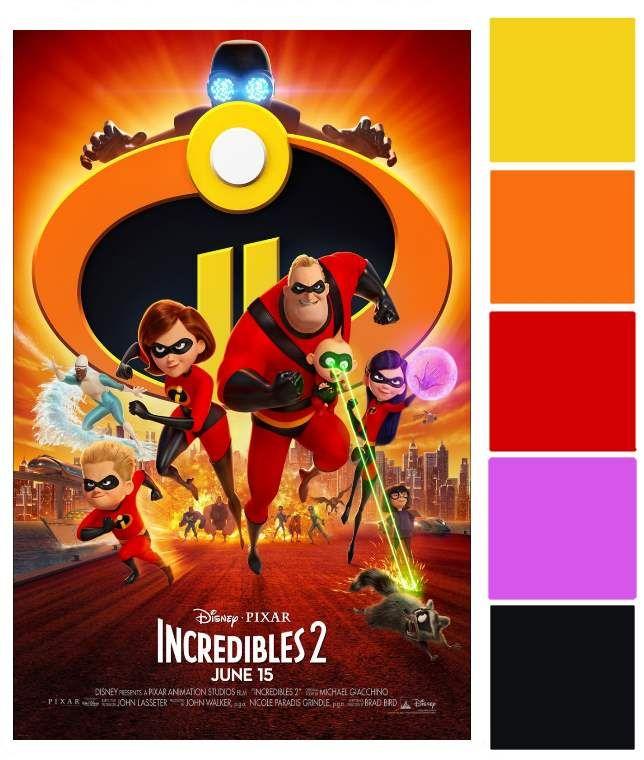 Incredibles 2 Decoration Ideas