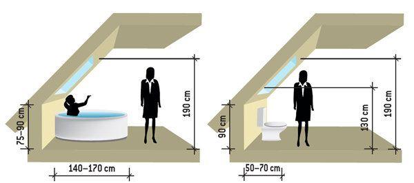 91 best images about loft bathroom on pinterest mosaics for Bathroom e pod mara