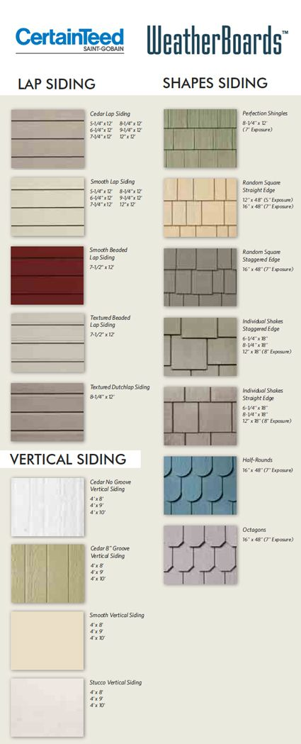 Certainteed Weatherboards Lap Siding Is Manufactured To