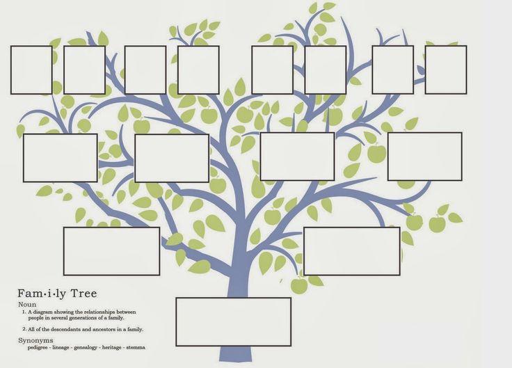 die besten 25 stammbaum vorlage ideen auf pinterest stammbaum zeichnen stammbaum zeichnung. Black Bedroom Furniture Sets. Home Design Ideas