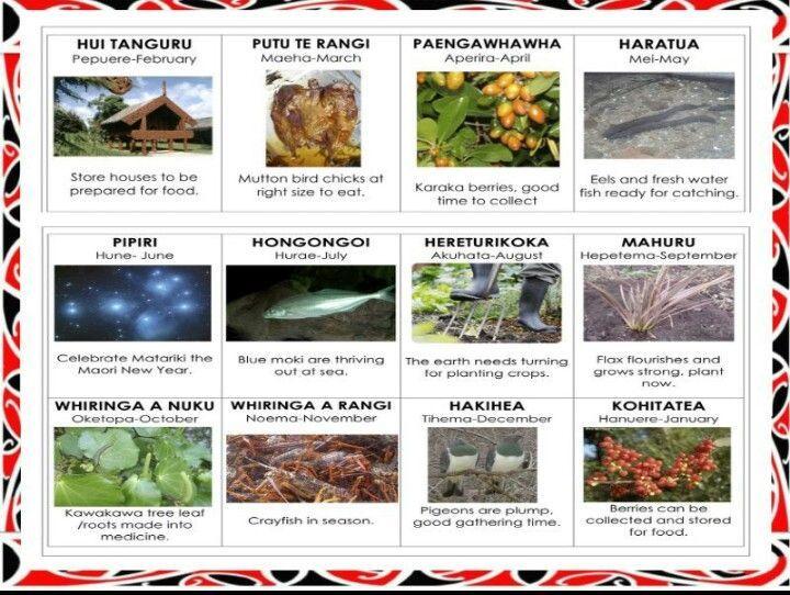 te maramataka maori - Rapunga Google
