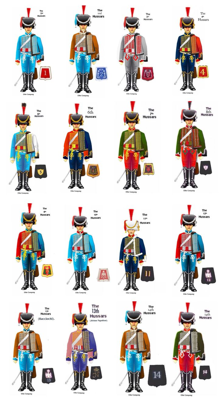 French Hussar Regiments - Table of Uniforms