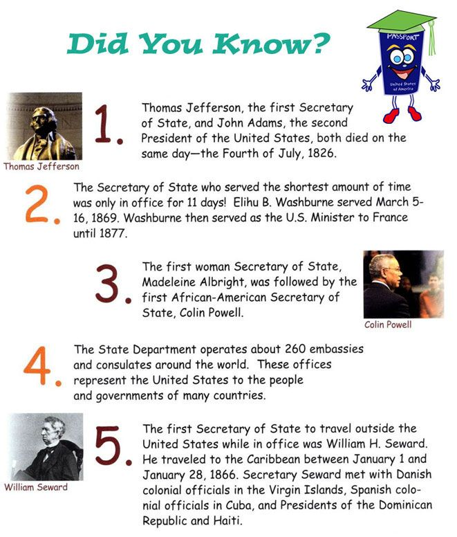 105 best facts that you mayn 39 t have known images on for Interesting fact about america