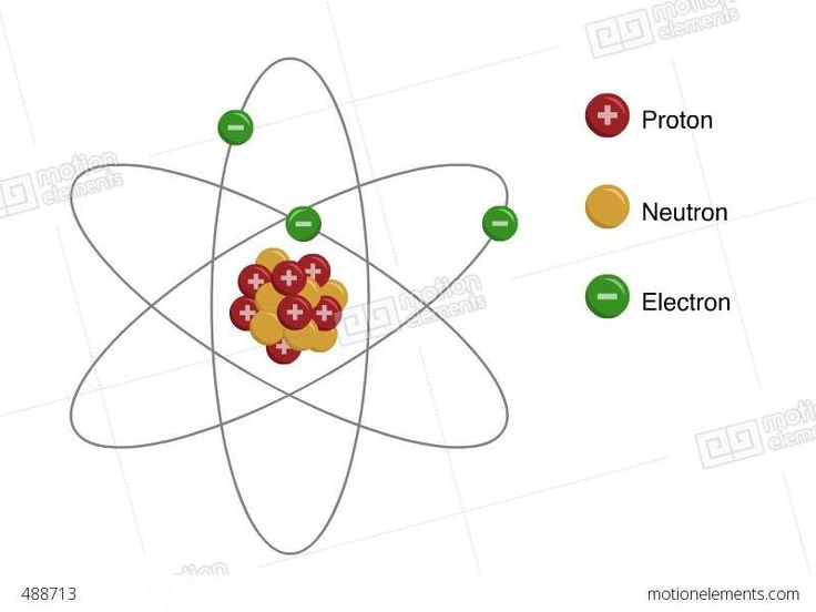 Best  Structure Of Atom Ideas On   Atomic Science