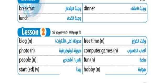 تحميل كتاب المعاصر في منهج الصف الثاني الاعدادي الترم الأول انجليزي 2021 Lesson Blog Gaming Computer