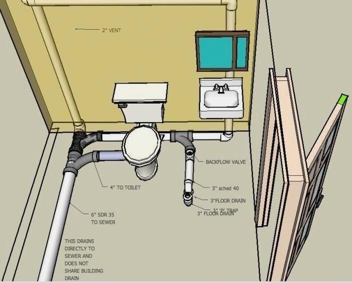 . Simple Shower Plumbing Diagram intended for Bathroom Simple Bathroom