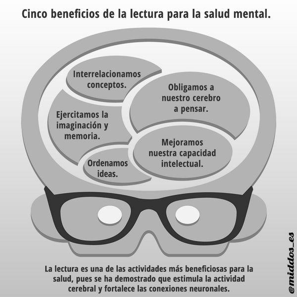 5 beneficios de la lectura para la salud mental. #infografia