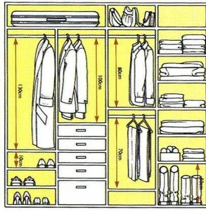 34 Ideas bedroom furniture wardrobe cabinets – Dachboden