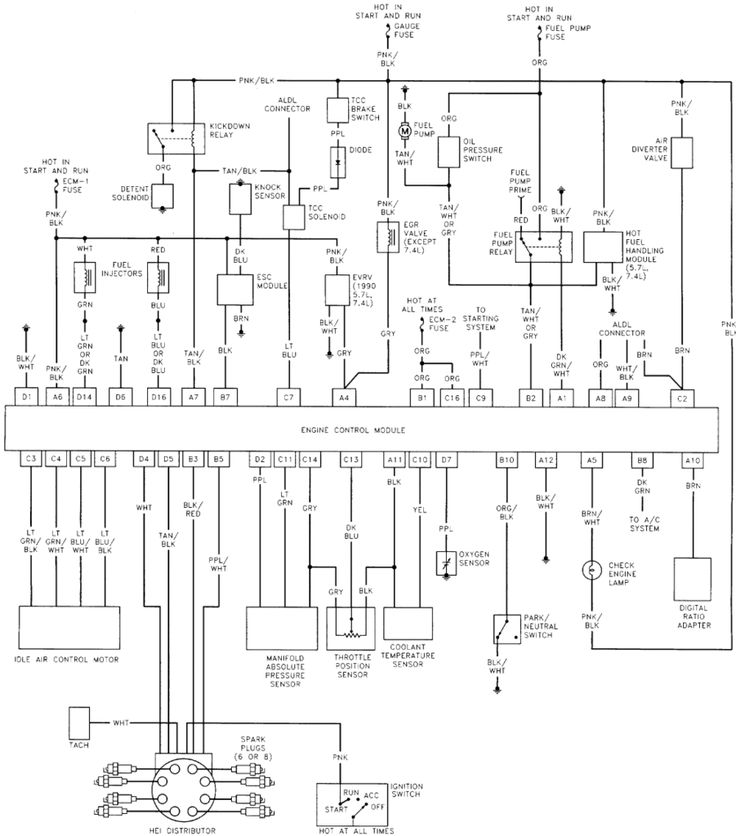 chevy engine wiring diagram boat