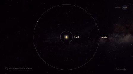 KIKKA: ver Júpiter+Tierra, Sol aposcisónJúpiter en su punto más cercano 8-9 marzo 2016 JunoCam NASA Encuentro y exploración de Júpiter 2016 - NASA - Español