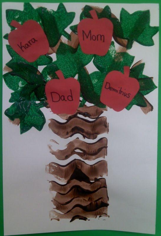 The 25+ best Family preschool themes ideas on Pinterest ...