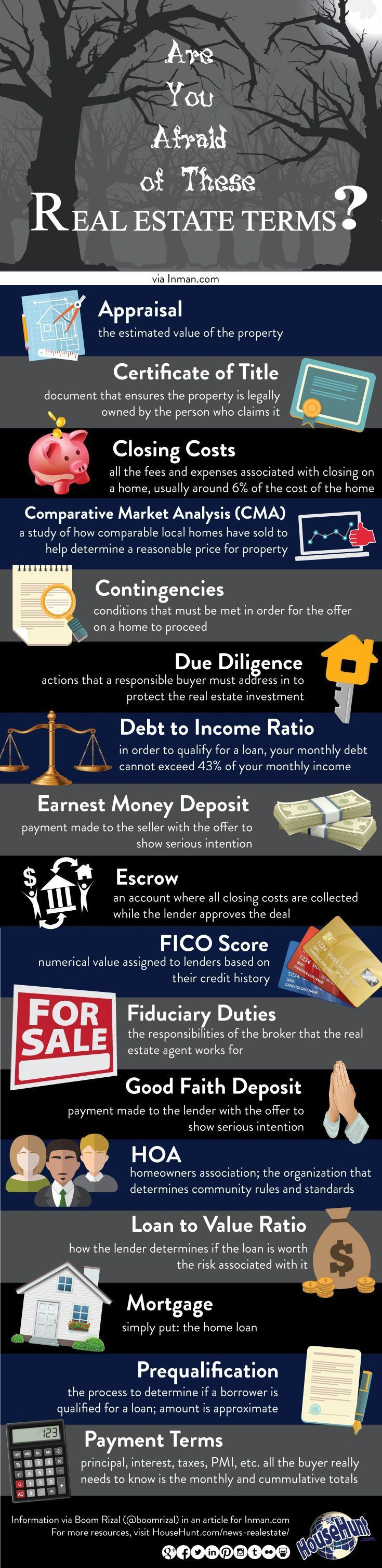Real Estate Terms Infographic … Nothing to be Spooked AboutPart-Time Money