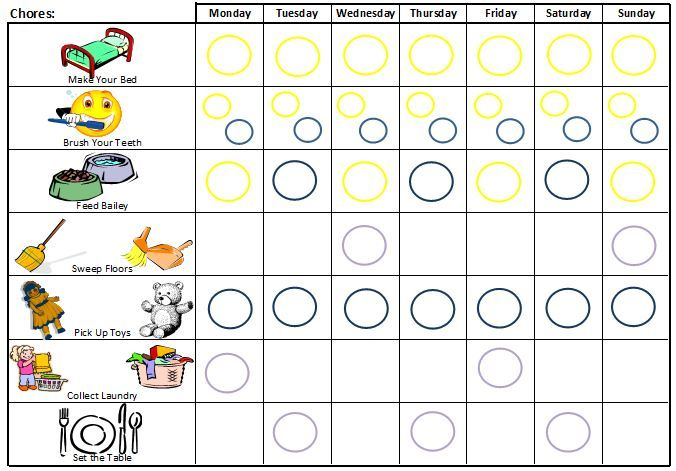 Chore Chart By Age | So we have made a chore chart for the kids...I'll let you know how it ...