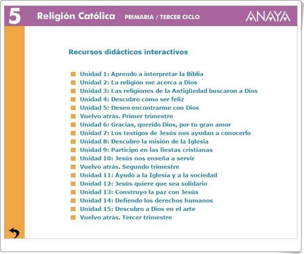 Recursos Interactivos Anaya. Religión de 5º de Primaria. (Abre la puerta)