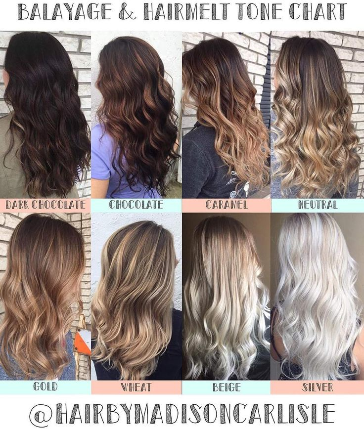 15 Balayage Hair Color Ideas With Blonde Highlights: Hair Color Tone Chart Balayage & Color Specialist