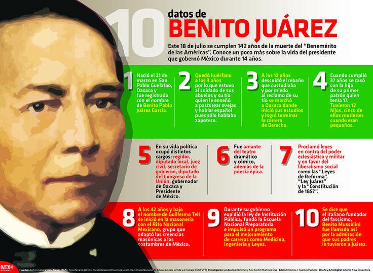 """Este 18 de julio se cumplen 142 años de la muerte del """"Benemérito de las Américas"""". Conoce un poco más sobre la vida del presidente que gobernó #México durante 14 años. #infographic"""