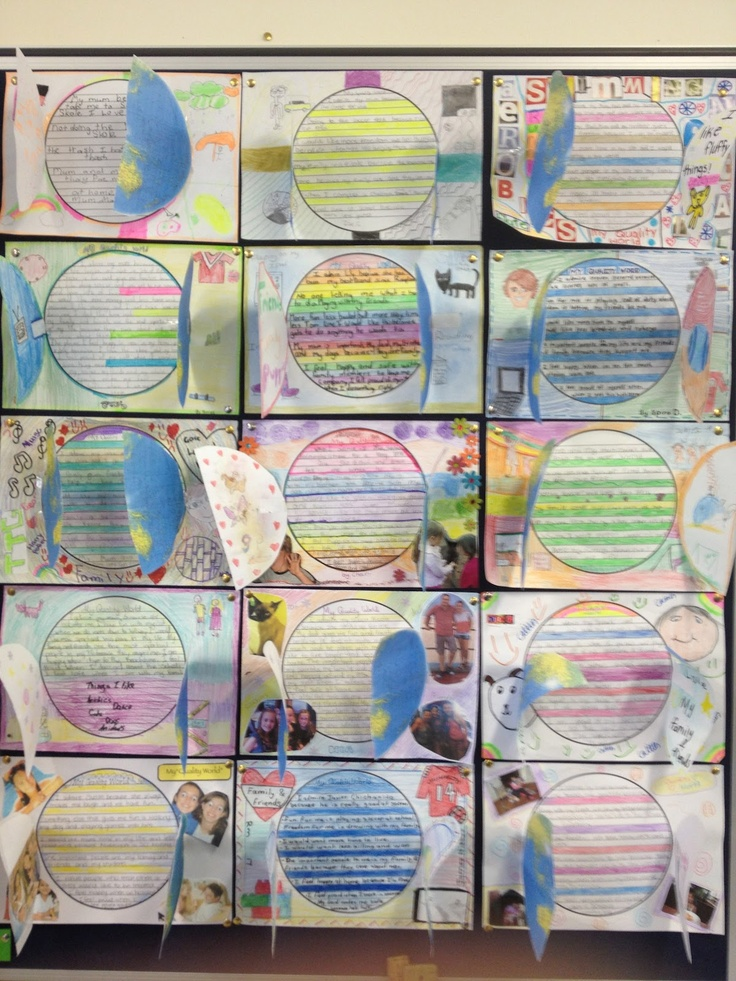 My 'Quality World' pictures - Student activity- Things that are important to me- Special Relationships, interests  etc Teaching Choice Theory