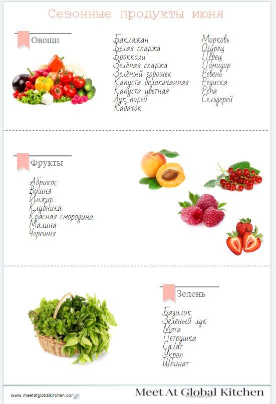 Сезонный продукты июня  вкусно и полезно  http://www.meetatglobalkitchen.com/kakie-ovoshhi-i-frukty-stoit-est-v-iyune/