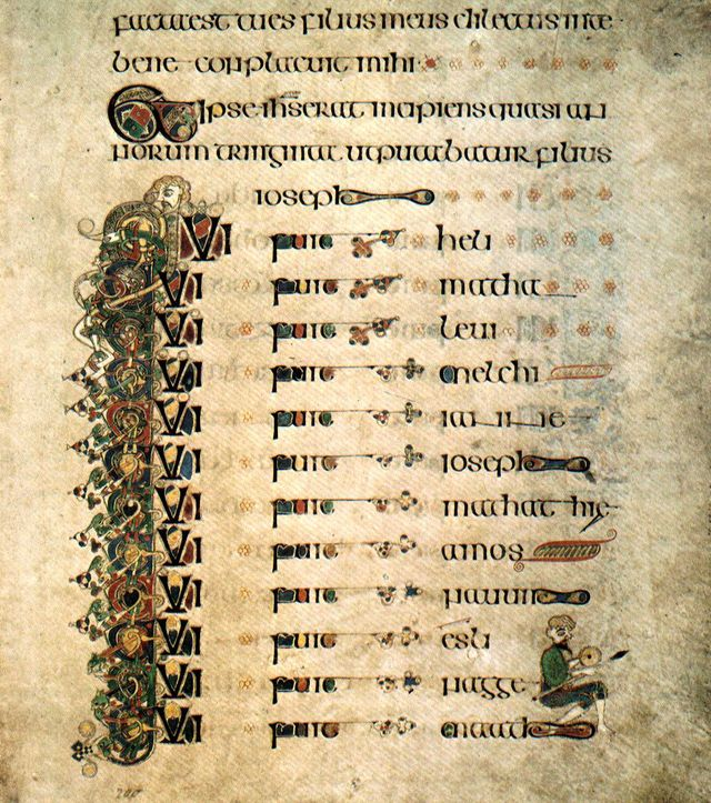 Compare the 2 Genealogies of Jesus in Matthew and Luke: Genealogy of Jesus from the Book of Kells.