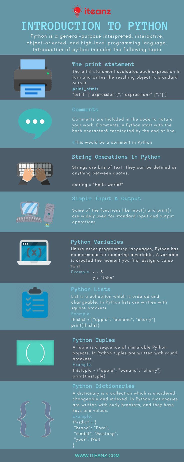 42+ Automated Crypto Trading Python