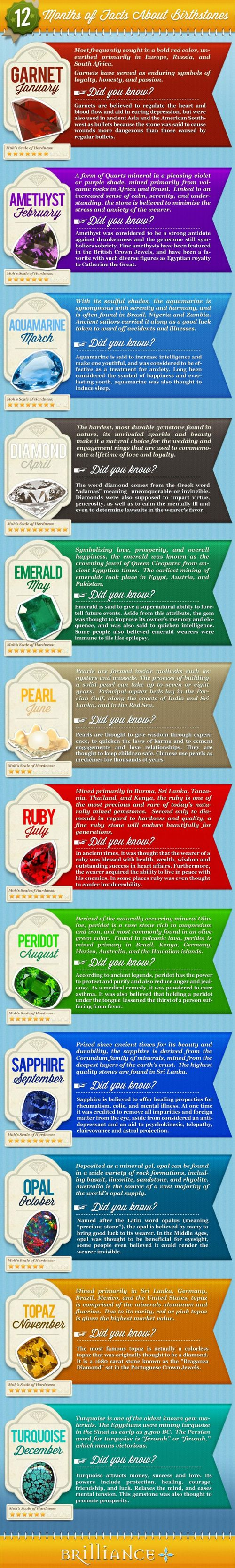Best Infographics | Facts About Birthstones – Infographic | Best InfoGraphics