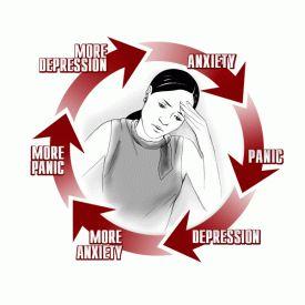 Gangguan Kecemasan dan Penghipnotis Terselubung dalam Diri
