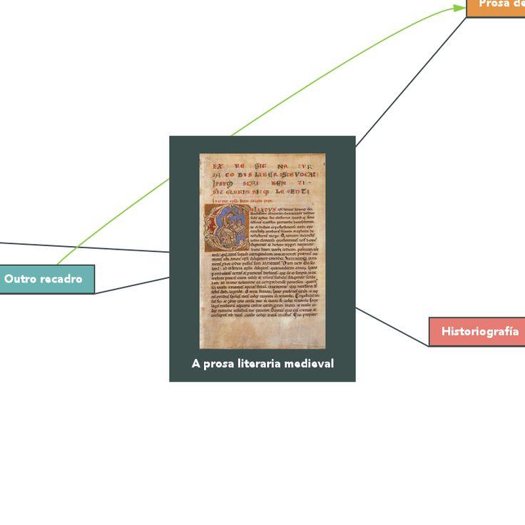 A prosa literaria medieval