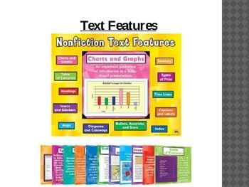 This presentation is for you to share out with students when it comes to sharing text features and learning what a text feature includes.