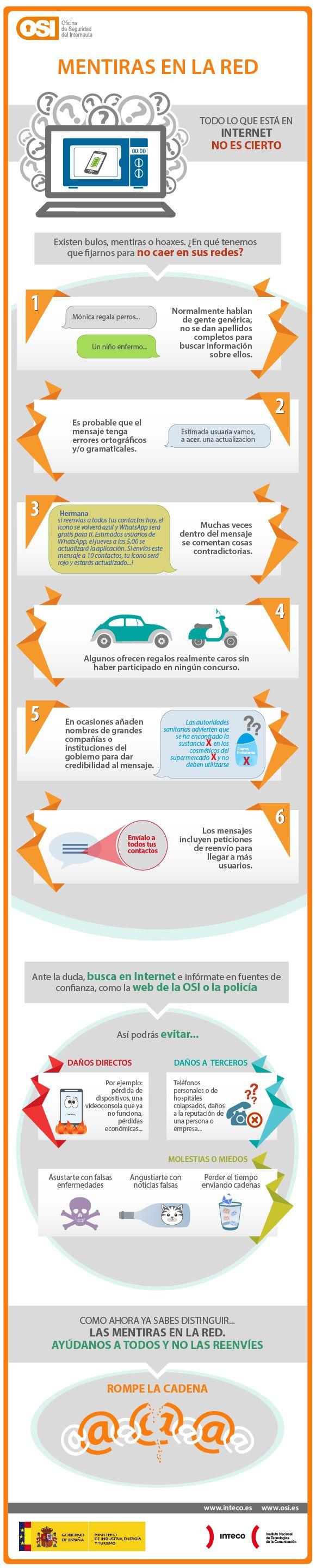 Identidad Digital: Seguridad en el uso de las redes sociales e internet #REDucacion by @juanjogij