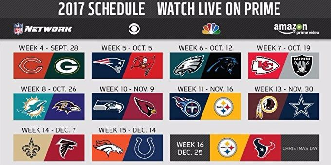 New to Prime Video: Thursday Night Football, Streaming Live