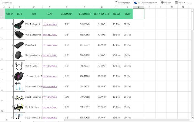 Cassinas Test und Meinungsblog: AUKEY Produkte Rabatte und Rabattcodes!