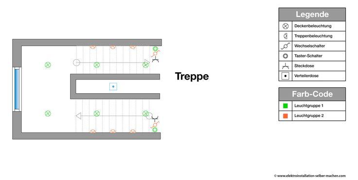Elektroinstallation selber machen Treppe, DIY