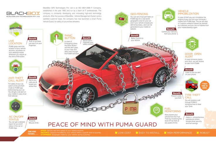 Puma Guard : #Chandigarh #India's   best #GPS #Tracker for #Car with #anti car and #tire #theft protection and anti theft #call #alerts. Visit :http://www.pumaguard.com/