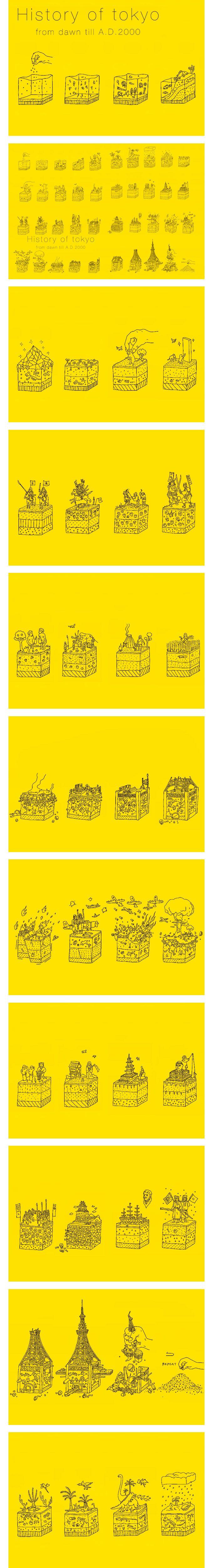 Bunpei Yorifuji: il riassunto illustrato della storia di Tokyo | Japan Coolture