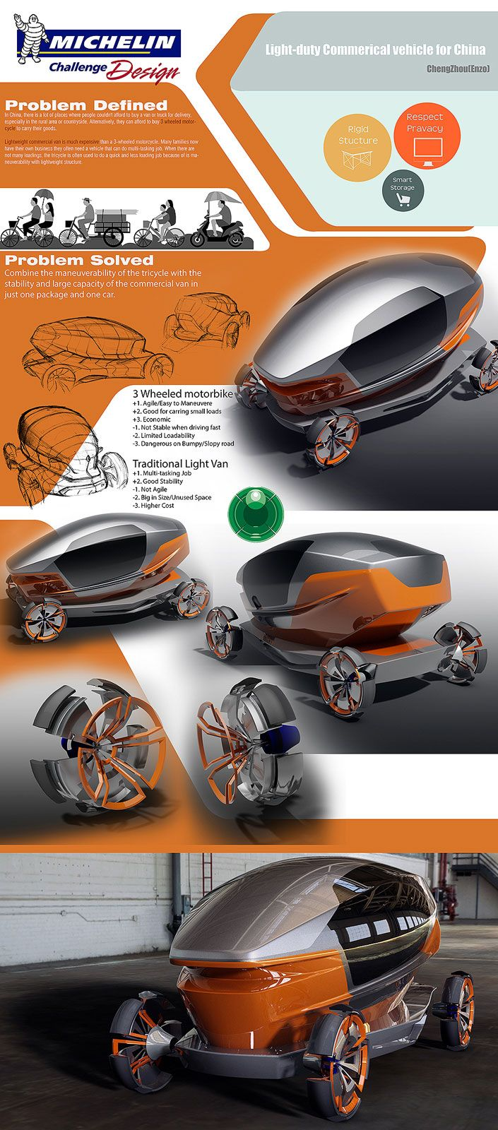 Hub Concept by Eugenio Cheng (Enzo) Zhou - Design Panel