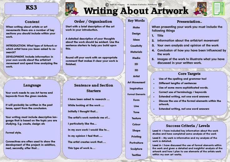 KS3 Literacy Mat. Includes key words and helpful hints for writing about art and looking at artwork.