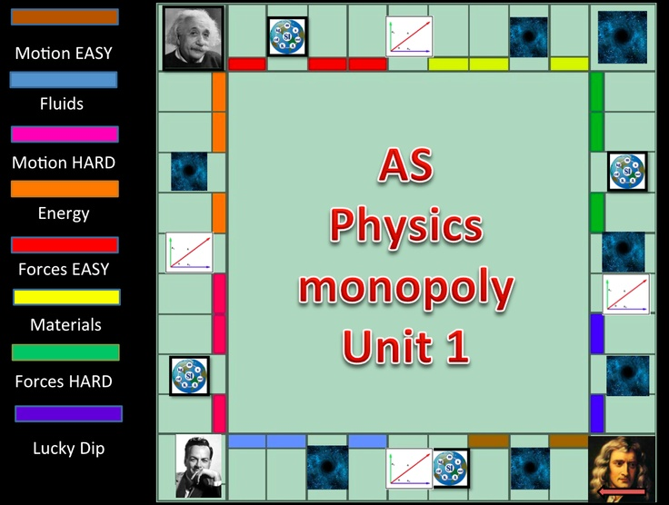 Superb game of Monopoly and Physics for post-16 students!