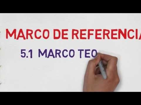 (23) PASOS PARA UNA INVESTIGACIÓN VIDEO 5 MARCO TEORICO - YouTube