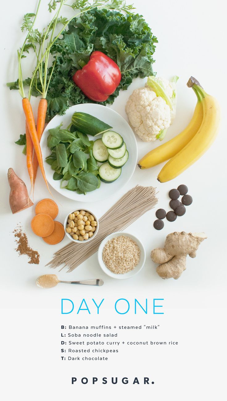 Start our 2-Week Clean Eating Plan with some great meals and a little prep (you get to use leftovers throughout the week to make the plan easier to follow).  You will love the soba noodle salad and the banana smoothie muffins.